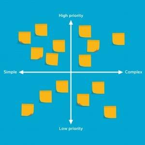 relative prioritising, relative sizing, agile