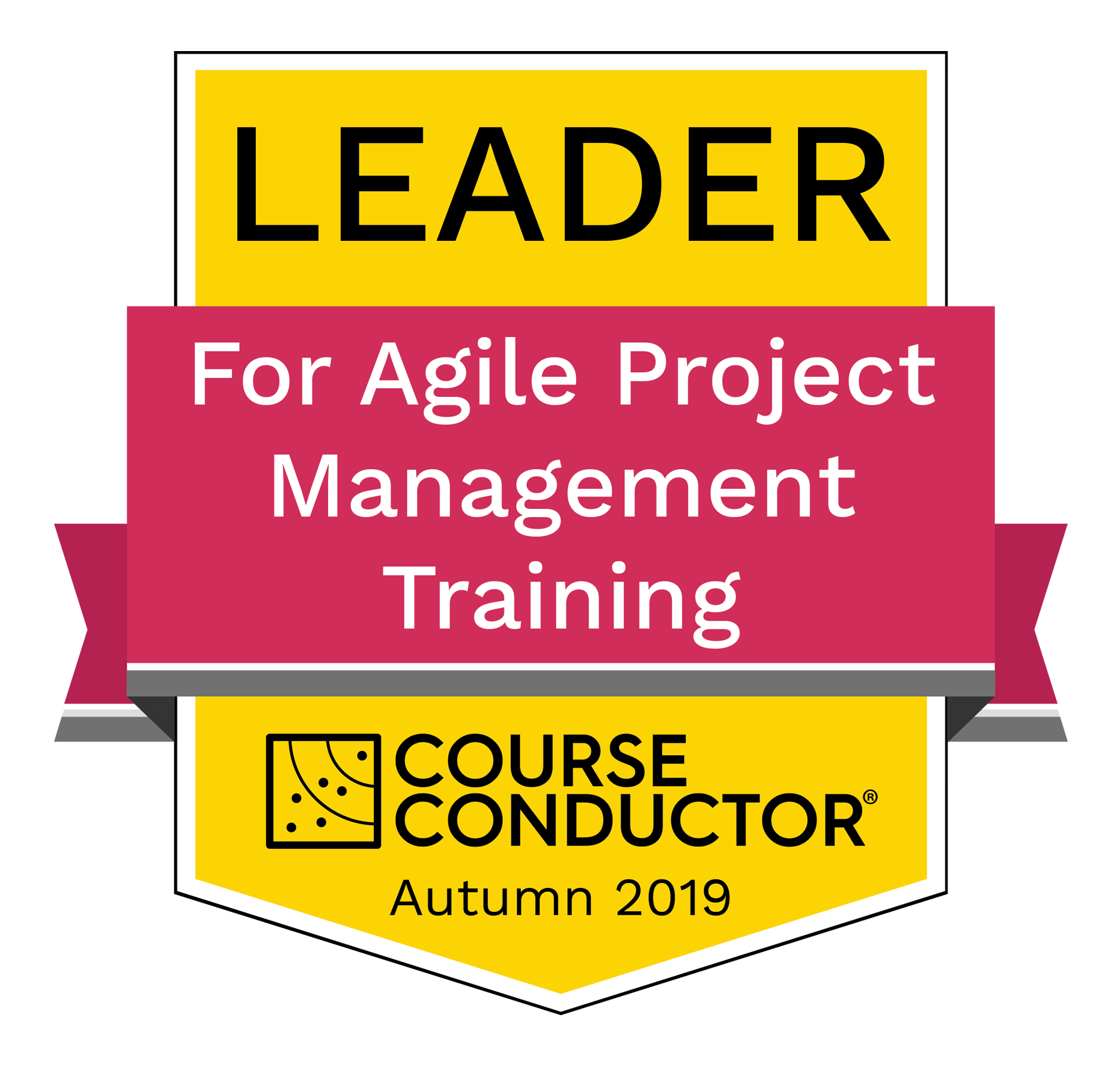 Agile Project Management Market Leader