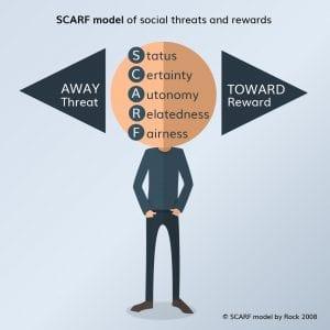 threat or reward
