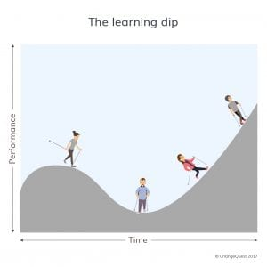 learning dip