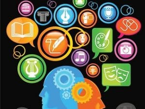 How Facilitation helps Creativity