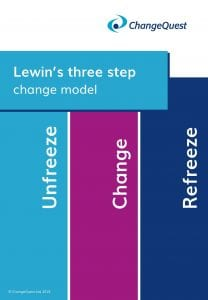 Lewin's 3 step change model